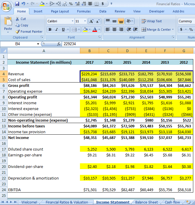 ultimate Financial Ratios Spreadsheet For Dividend Investors 4