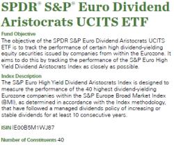 dividendinvestor.ee SPYW kirjeldus