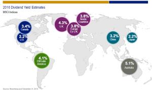 dividendinvestor.ee MSCI dividendimäära prognoosid 2016 aastaks