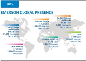 dividendinvestor.ee EMR globaalne esindatus