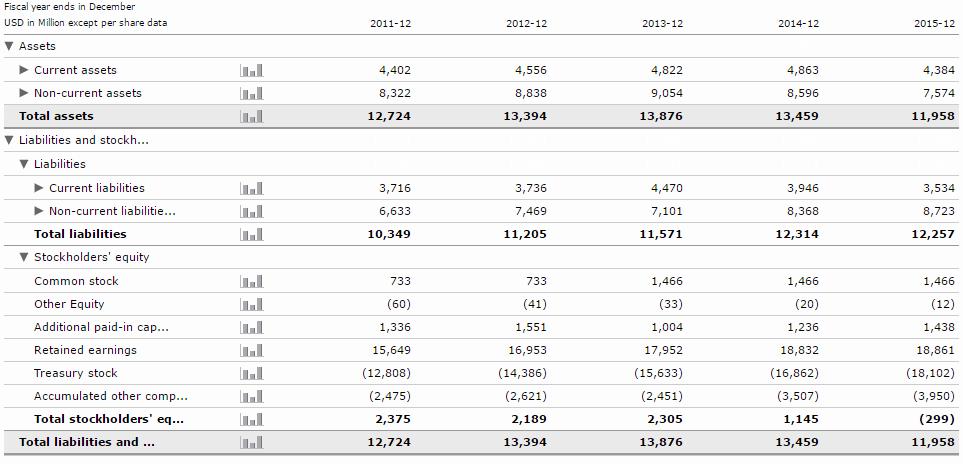 dividendinvestor-ee-cl-bilanss
