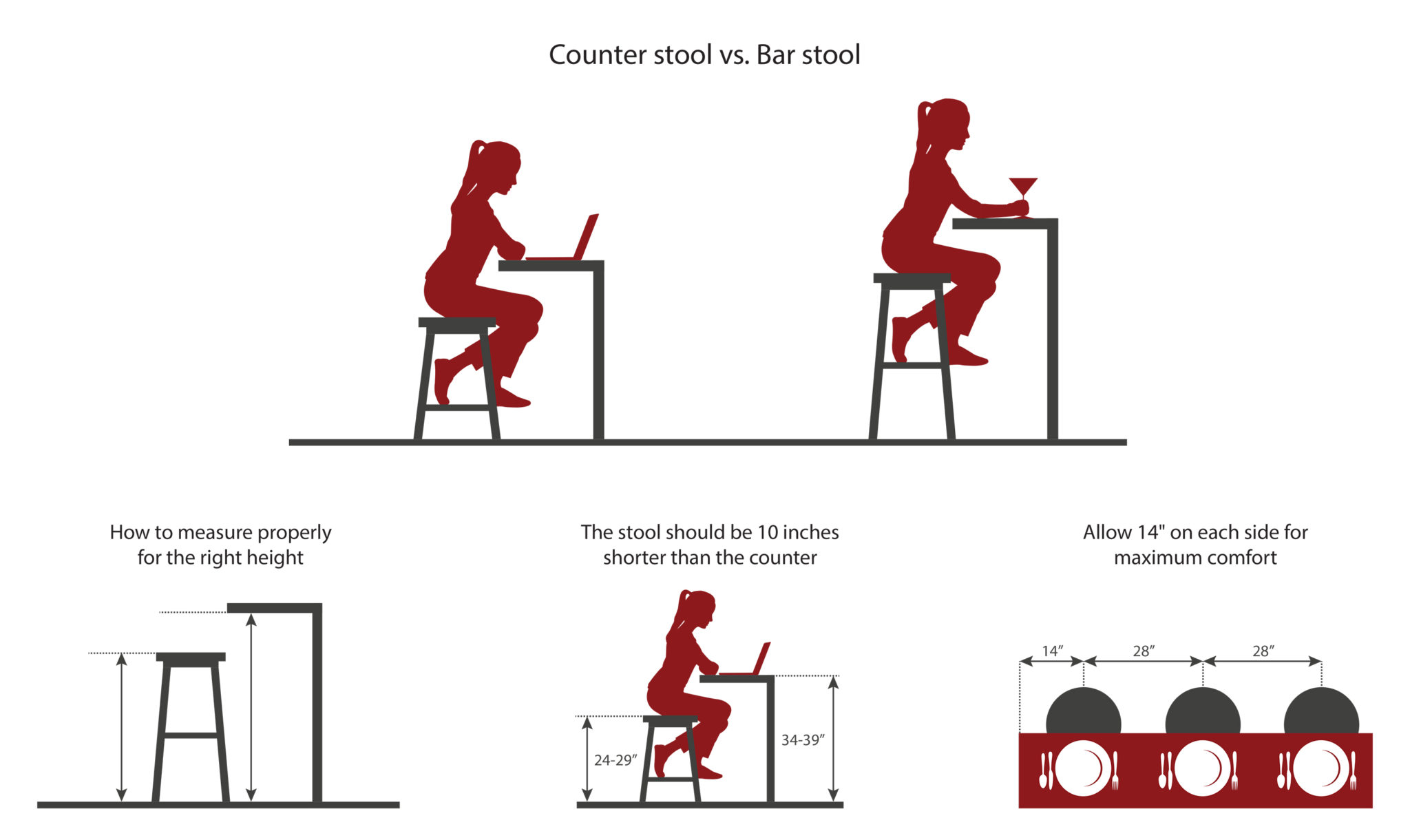 Which Barstool Height Is Right For You  Divine StoneWorks