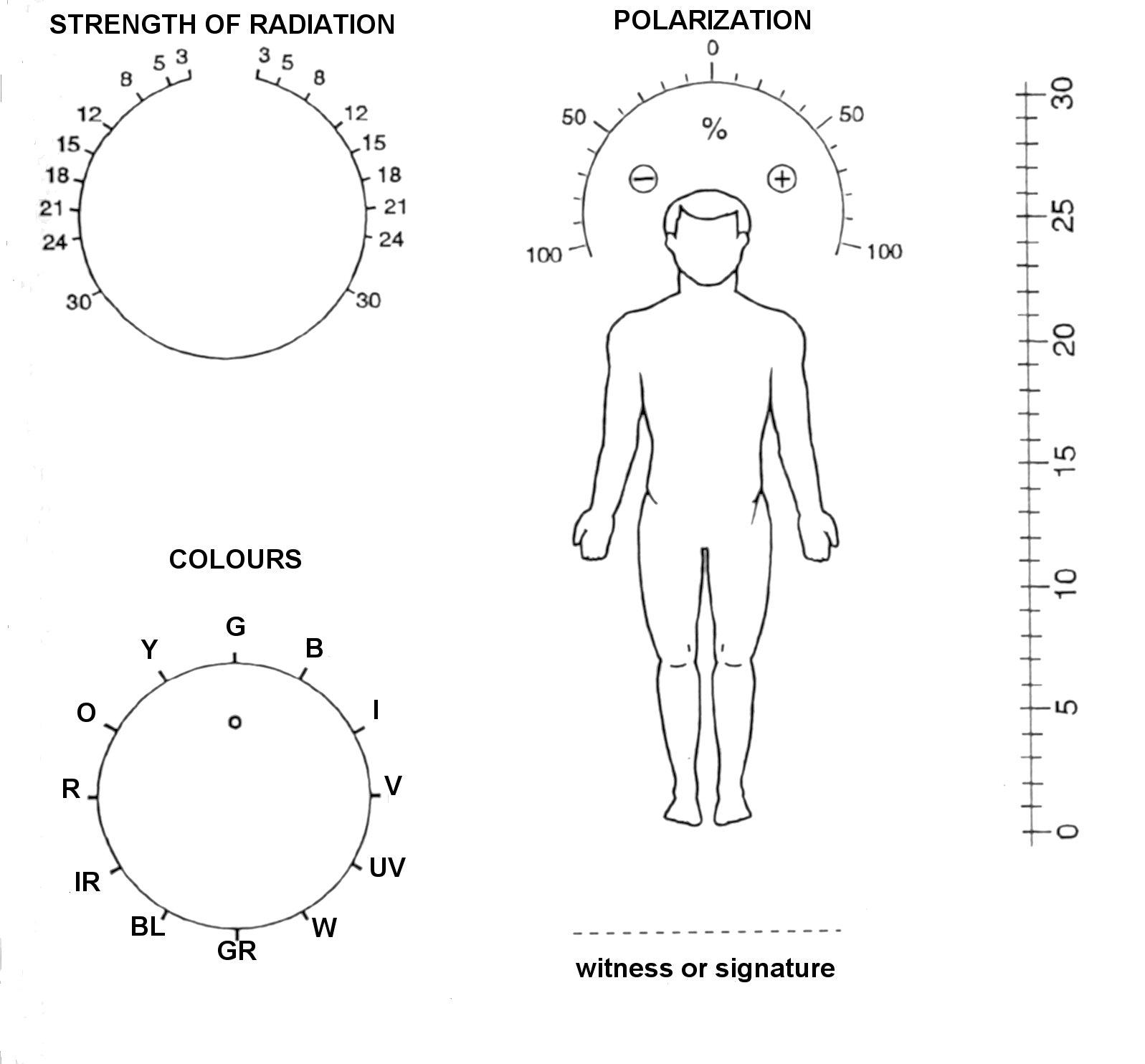 Pendulum Dowsing Charts Pendulum In T Chart