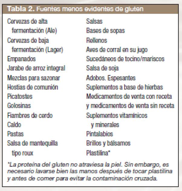 gluten-alimentos-2