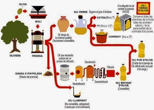 Divinos-Sabores-Productos-Gourmet-AOVE