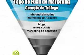 Topo do Funil de Marketing: Geração de Tráfego