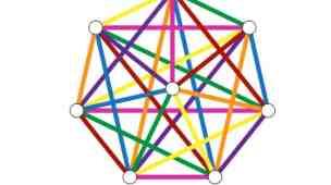 Blogosfera e Teoria dos Grafos