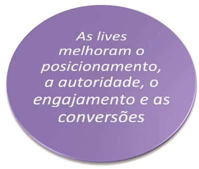 A lives aumentam as conversões