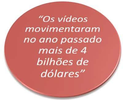 Vídeos movimentar 4 bilhões de dólares