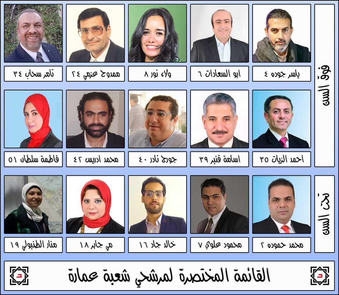 القائمة المختصرة لمرشحي شعبة عمارة 2020