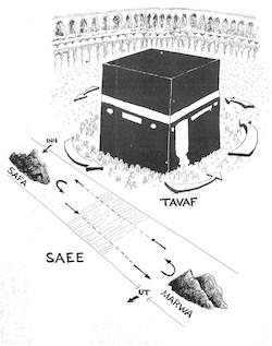 Sa'ee, den rituella vandringen mellan de två kullarna