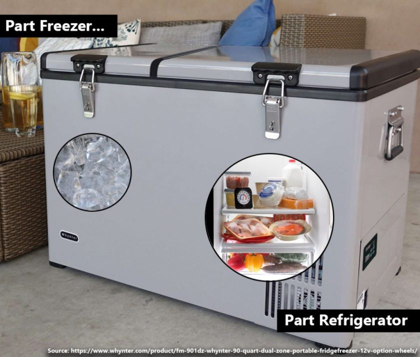 Best Portable Dual Zone Refrigerator Whynter