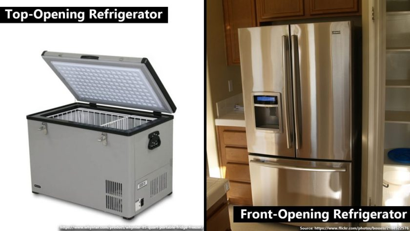 Top Opening Vs Front Opening Refrigerator Best Portable