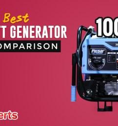 honda 12000 watt portable generator wiring diagram [ 1500 x 750 Pixel ]