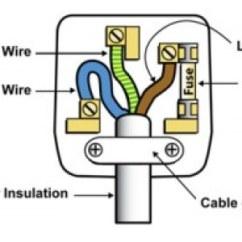 Simple Wiring Diagram Of A House 6m Fishbone Template Plug | Diy Tips