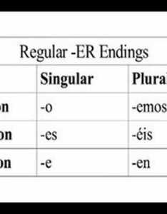 Er verbs in spanish chart paketsusudomba co also verb ganda fullring rh