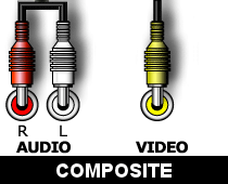 hdmi to rca wiring diagram directv swm 3 using retro systems on hdtvs how play nintendo a new tv up until recently many either featured composite video input or backwards compatibility feature in the component section