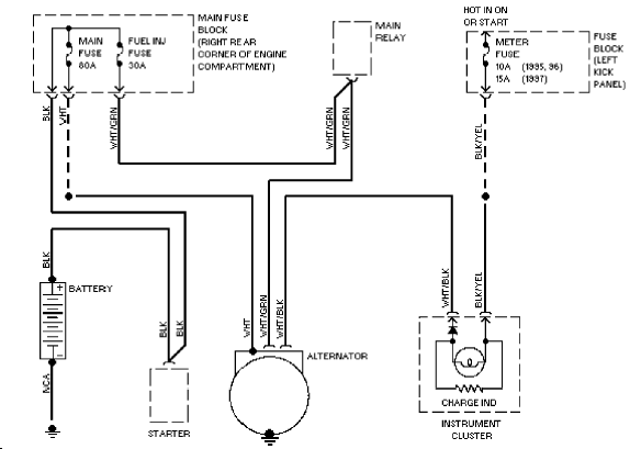 1995 Mazda 929 Fuse Box Diagram : 31 Wiring Diagram Images
