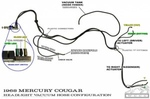 19671970 Cougar Headlight Vacuum Hose Photo Diagrams by