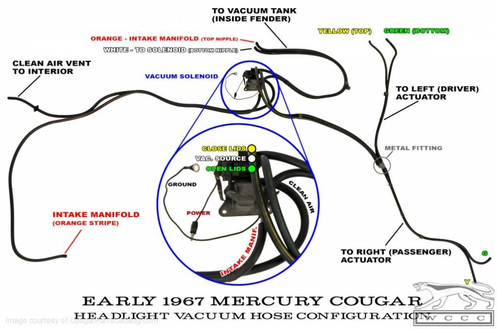 1968 Vw Bug Wiring Diagram 1967 1970 Cougar Headlight Vacuum Hose Photo Diagrams By