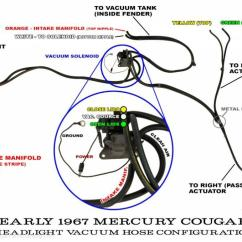 How To Read Home Wiring Diagrams 6al Msd Ignition Diagram 1967-1970 Cougar Headlight Vacuum Hose Photo By Blitz | Diy