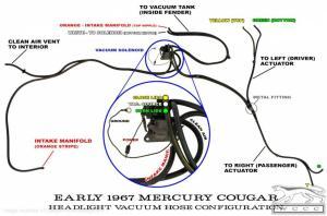 19671970 Cougar Headlight Vacuum Hose Photo Diagrams by