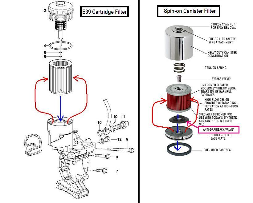 Mini 2005 Engine Diagram. Mini. Auto Wiring Diagram