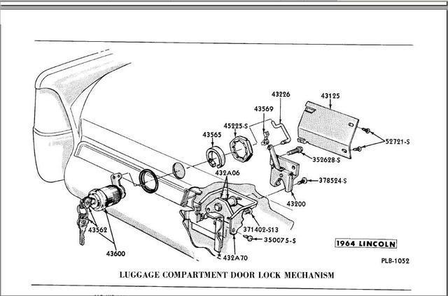 1962 thunderbird fuse box