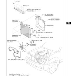 toyota 1gr fe engine diagram imageresizertool com 1hz toyota diesel engines toyota highlander starter location [ 791 x 1024 Pixel ]