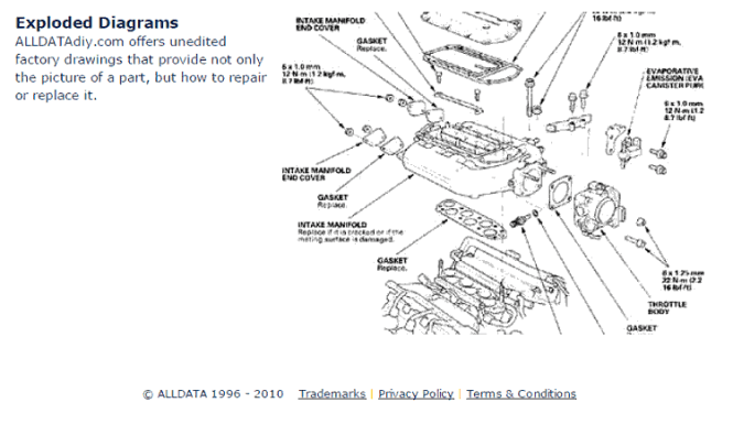 Saturn Sl Oil Filter Location - Wiring Diagram And Fuse Box