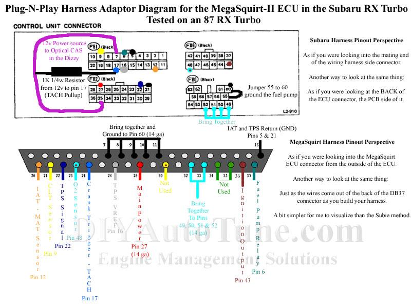 subaru legacy ecu wiring diagram 2006 pontiac g6 car stereo radio how to megasquirt your rx turbo diyautotune com