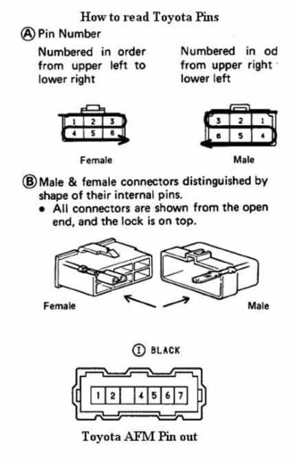 1986 toyota pickup ignition wiring diagram wiring diagram 1986 toyota pickup vacuum diagram image about wiring