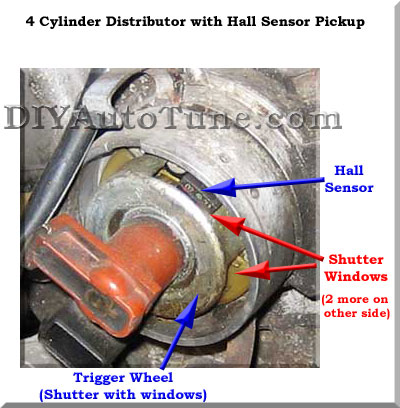 coil to distributor wiring diagram giordon car alarm system will the megasquirt work with my stock ignition system? - diyautotune.com