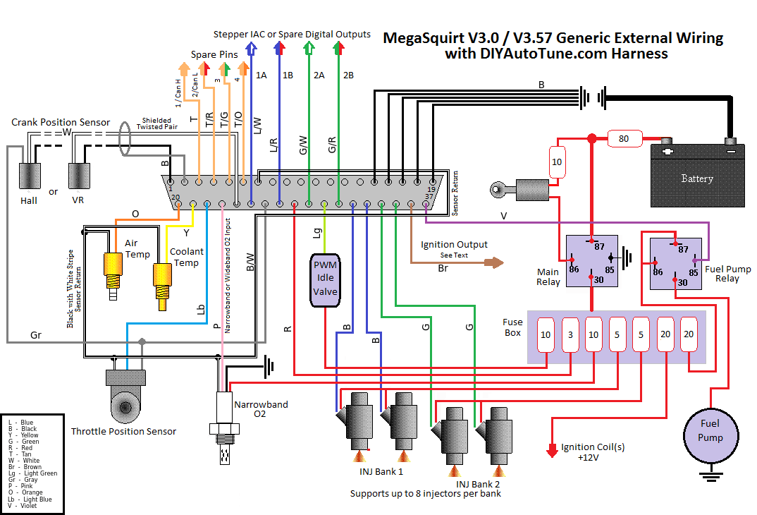 megasquirt 2 wiring diagram hot rod tele db37 connector grounds and you diyautotune com
