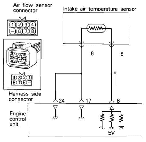 diagram mitsubishi galant maf wiring diagram full version