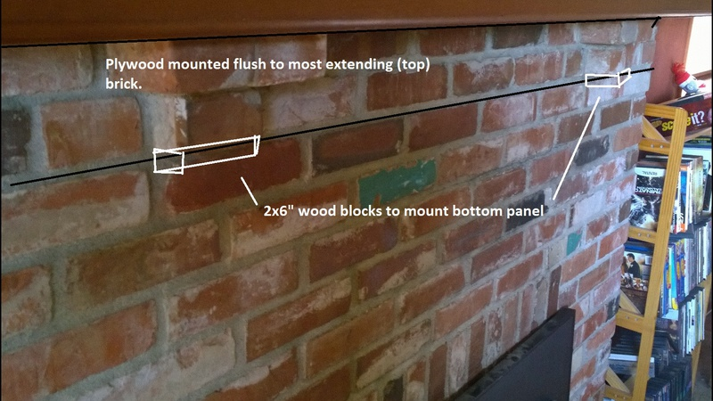 Mounting Mantle To Brick