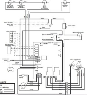 Nordyne Central Air No AC Working  HVAC  DIY Chatroom