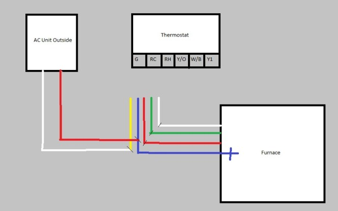 goodman ac unit wiring diagram the wiring wiring diagram for ac contactor the