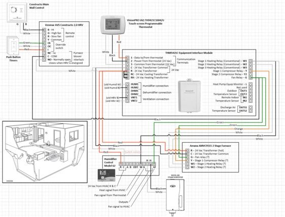 wiring a hvac thermostat