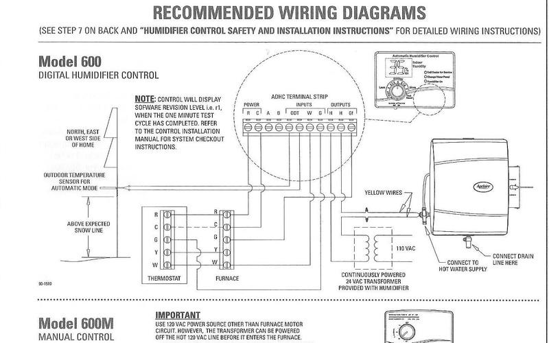Humidifier Hvac Diagram