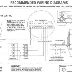 Aprilaire Humidifier Wiring Diagram Tarsal Bones - Hvac Diy Chatroom Home Improvement Forum