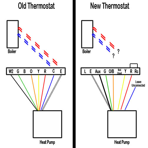 wood boiler thermostat wiring diagram 2010 ford f150 power mirror new for heat pump and - hvac diy chatroom home improvement forum