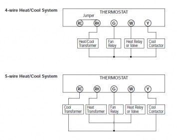 trane heat pump wiring schematic wiring diagram trane residential furnace wiring automotive diagrams
