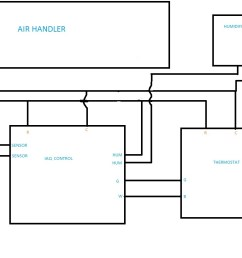 armstrong air wiring diagram wiring diagram detailed rh 16 18 1 gastspiel gerhartz de basic furnace wiring diagram basic air handler wiring diagram [ 1261 x 807 Pixel ]