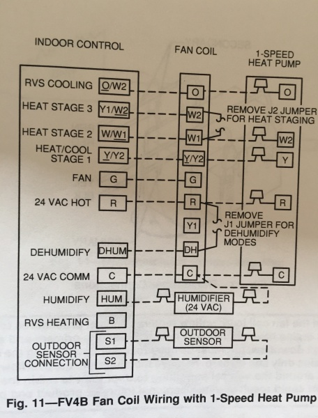 honeywell fcu thermostat wiring diagram 13 pin trailer plug uk fan coil schematic central ac control carrier to