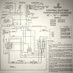 Nordyne Wiring Diagram Air Handler 12v 30a Relay 4 Pin 1991 Intertherm Furnace With Added Ac Split System