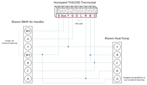small resolution of wiring diagram for rheem heat pump electrical schematic wiring diagram rheem wiring diagrams heat pumps thermostat