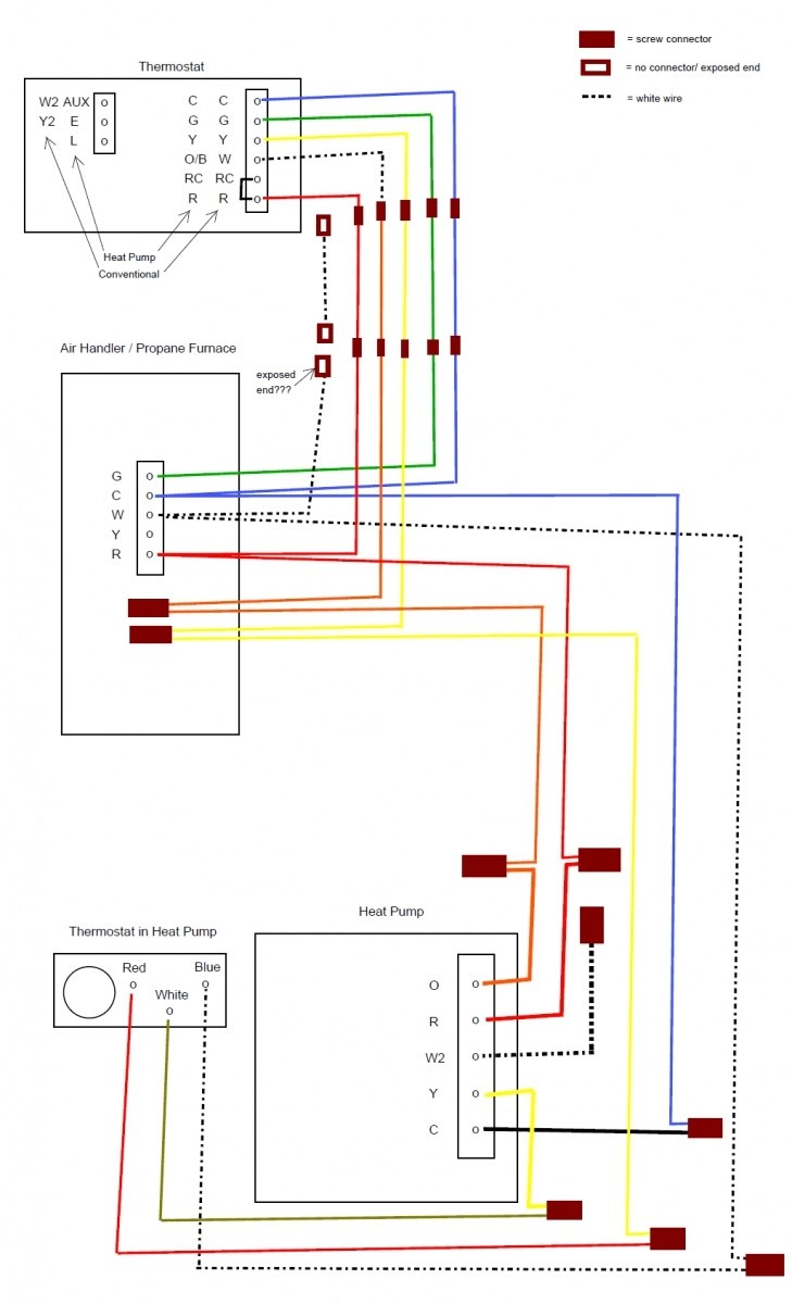 American Standard Furnace Schematic Dual System Heat Pump With Gas Furnace Turning Gas Heat