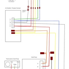 Wiring Diagram For Home Thermostat 2006 Honda Civic Engine Dual System (heat Pump With Gas Furnace) Turning Heat On When Cool Is Selected - Hvac Diy ...