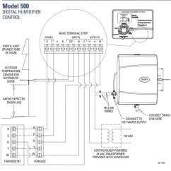 Aprilaire Humidifier Wiring Diagram Aftermarket Fog Lights Whole House Great Installation Rh 93 Raepoppweiss De 60 Old